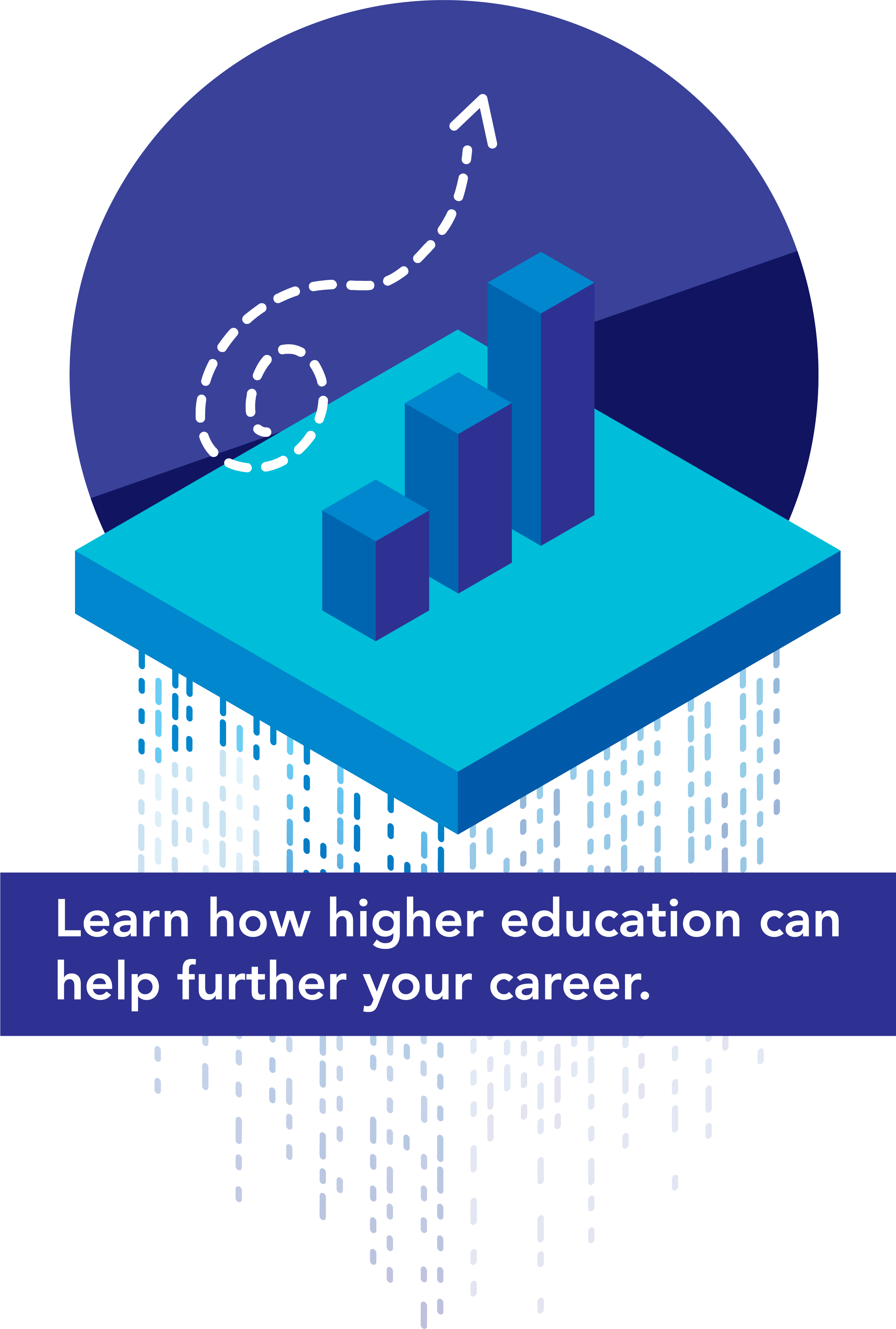 Learn how higher education can help further your career graphic