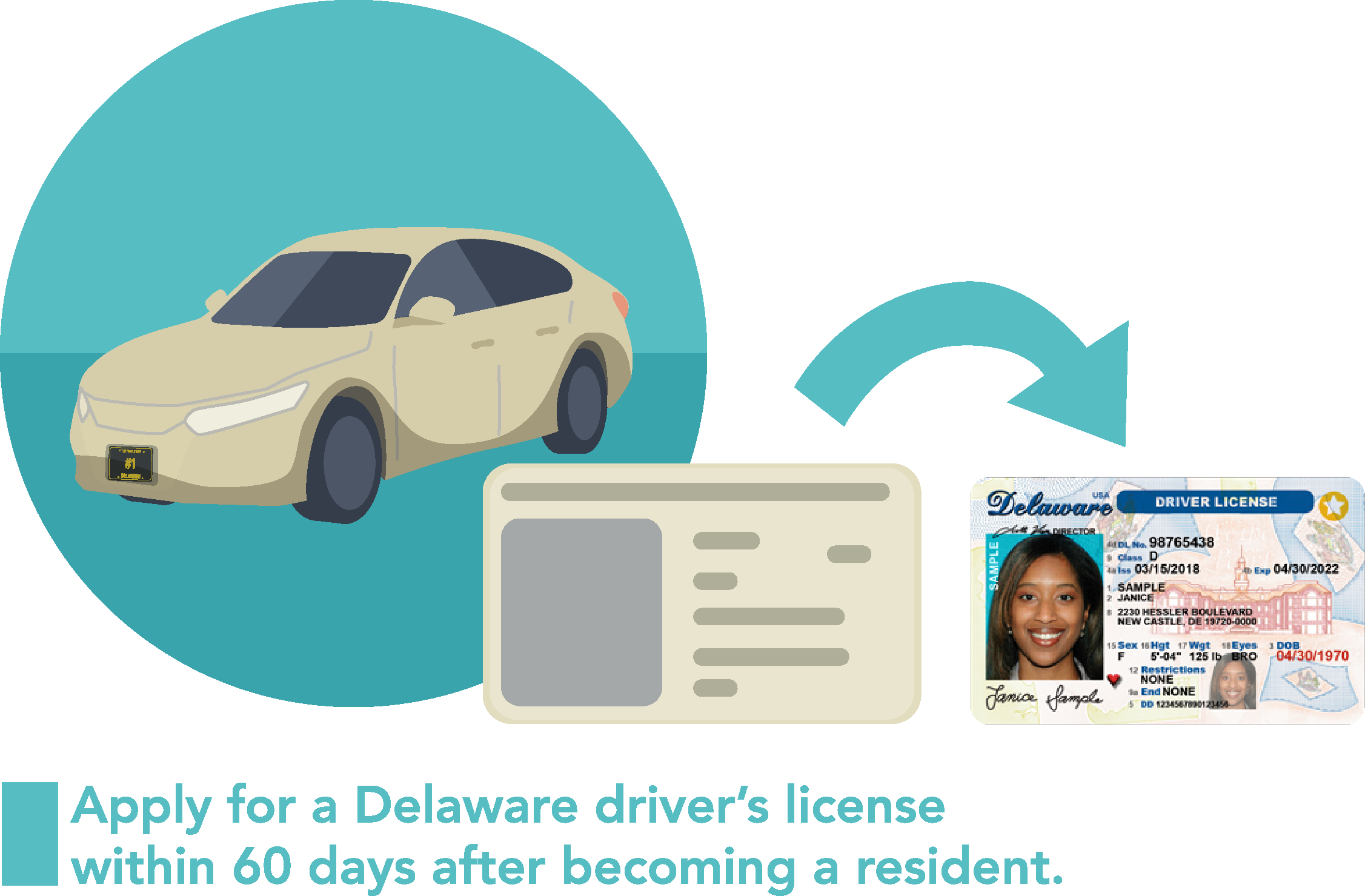 Graphic of car and a driver's license.