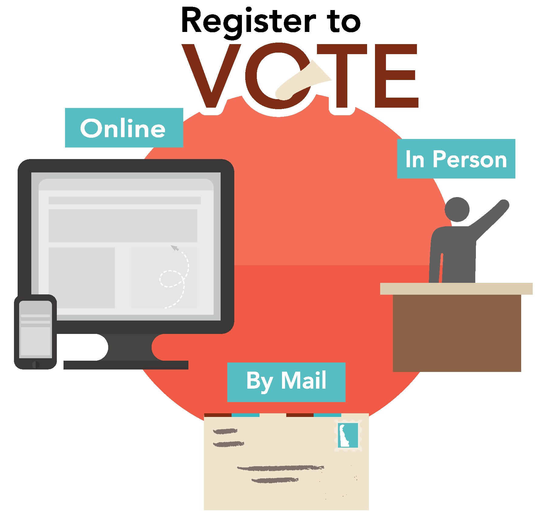 Graphic of computer ballot, mail in ballot and in-person ballot.