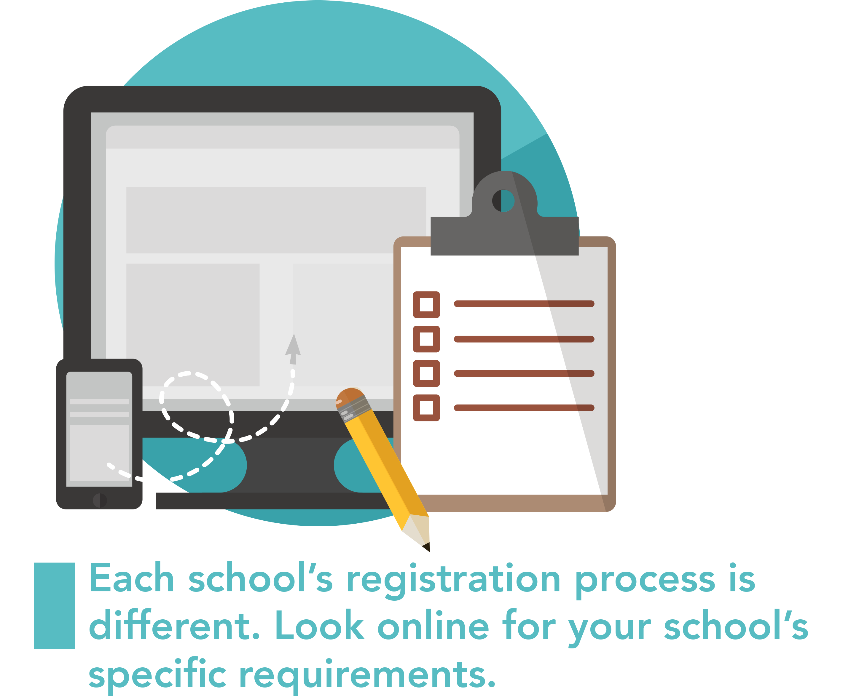 A graphic representing that each school's registration process is different.