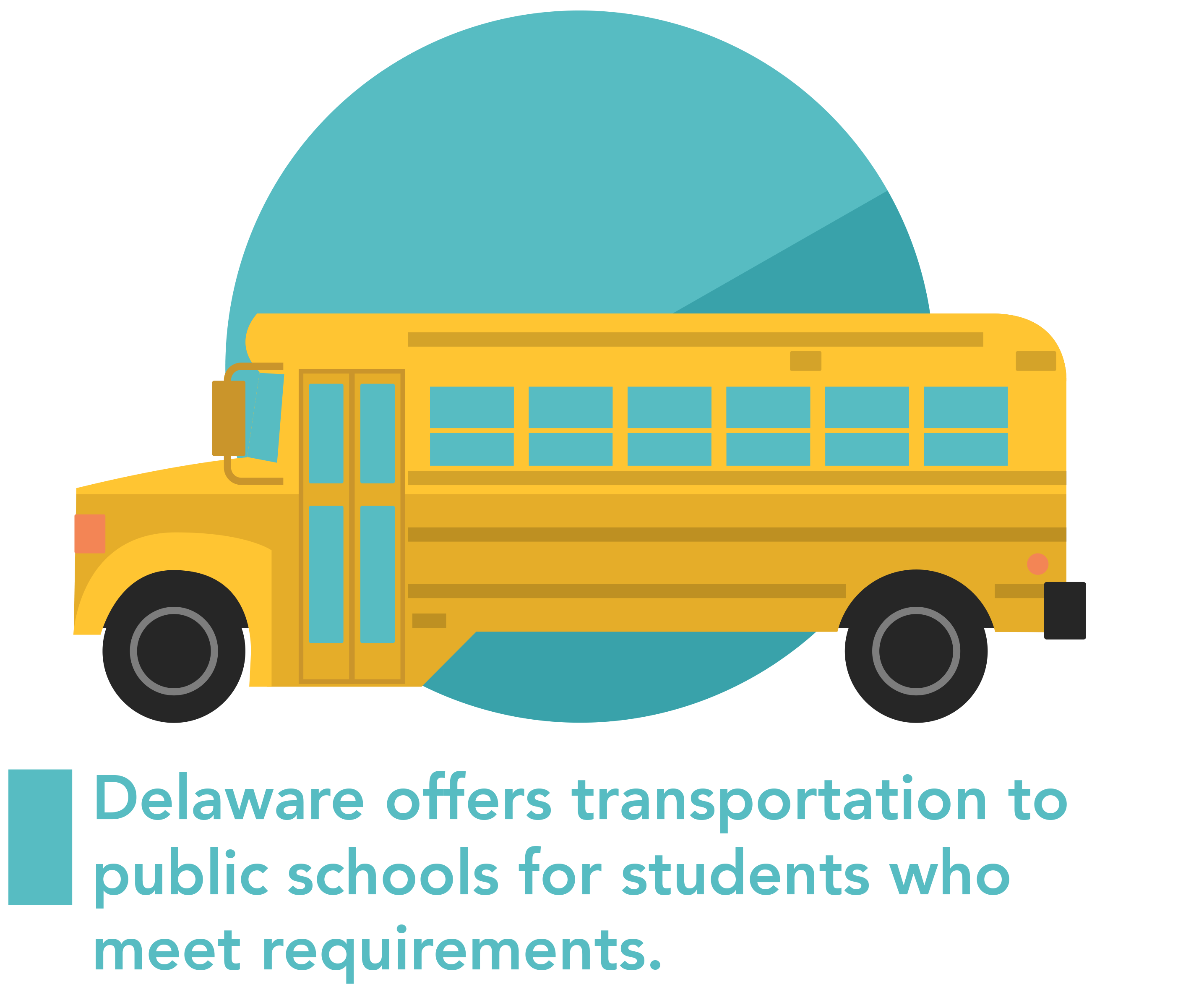 A graphic of a bus representing transportation for public school students who meet requirements.