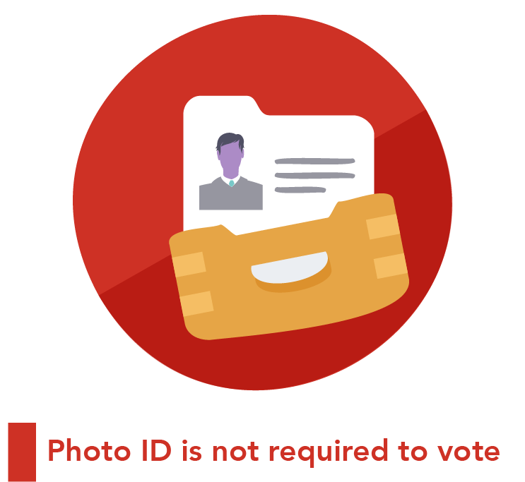 A graphic of a an ID with an alert that says A photo ID is not required.